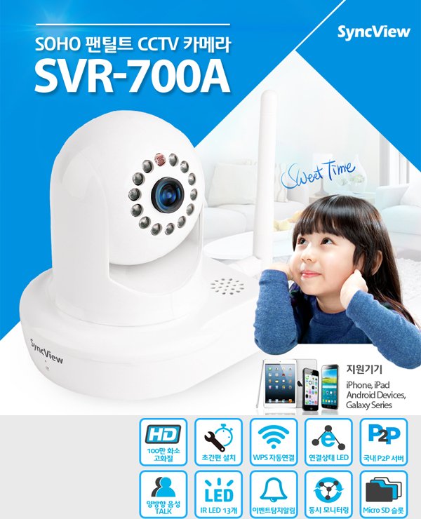 SyncView SVR-700A